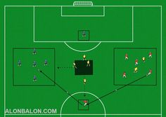 Nivel de dificultad  Entrenamiento de futboltrabajando resistencia-potencia a través de posesiones de balón Dividimos al equipo en grupos 3 grupos de 6-7 jugadores. Dos de ellos se colocan en los rectangulos (grandes) exteriores y uno de ellos en el rectángulo interior. Por otro lado, un jugador de cada grupo exterior se coloca los cuadrados … Soccer Training Drills, Football Drills, Soccer Coaching, Mohamed Salah, Football Tactics, Physique, Positivity, Soccer Practice, Workout Circuit