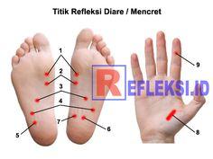 pijat refleksi tangan untuk tratamiento de la diabetes