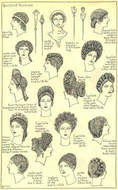 Evolución del peinado femenino en época romana imperial.