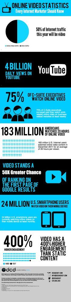 A comunicação via vídeo no mundo online está provando ser a próxima tendência digital. Ou será que já é nesse exato momento?   www.tendenciasdigitais.net