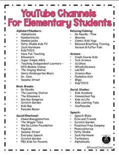 Preschool Learning, Teaching Kids, Learning Activities, Preschool Prep, Teaching Manners, Learning Stations, Preschool Lessons, Student Teaching, Teaching Reading