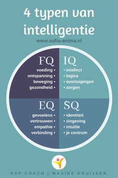 Four types of intelligence for HSP Life Coach Quotes, Life Quotes Love, Karma Quotes, Quotes Quotes, Types Of Intelligence, Emotional Intelligence, Maslow, Psychology Facts, Psychology Experiments
