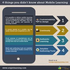Mobile Learning Infographic: 4 Things You Didn't Know  - http://elearninginfographics.com/mobile-learning-infographic-4-things-didnt-know/