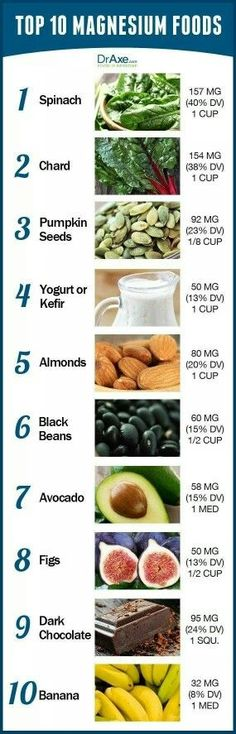 Remedies For Healthy Living - Magnesium benefits go far beyond what we previously thought, which is why you want to eat these 10 magnesium-rich foods and avoid magnesium deficiency. Healthy Habits, Healthy Tips, Healthy Choices, Healthy Snacks, Healthy Recipes, Magnesium Foods, Magnesium Benefits, Magnesium Deficiency, Magnesium Oil