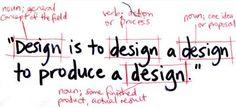 design is to design a design to produce a design.