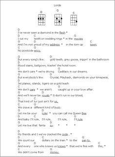 Royals Lorde Ukulele Ukulele Fingerpicking Songs Ukulele Ukulele Songs