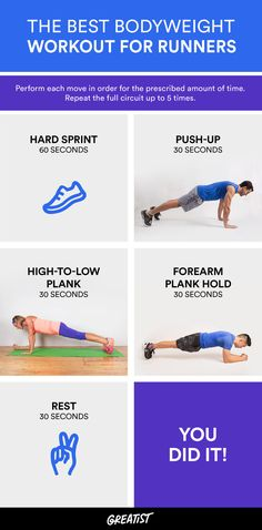 7 Express Bodyweight Workout Moves You Can Do Anywhere – Trending Pins Strength Workout, Strength Training, Triathlon Training, Running Training, Marathon Training, Cross Training, Fast Fat Burning Workout, Fitness Tips, Fitness Motivation
