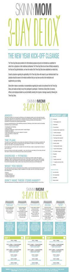3-Day Detox from Skinny Mom