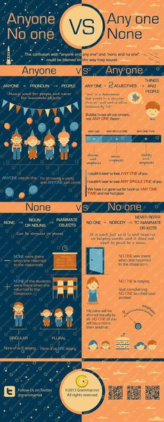Anyone vs. any one - great #literacy #infographic to share!