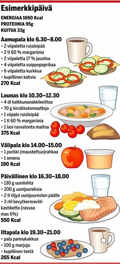 Cooking Recipes, Healthy Recipes, Fat To Fit, Weight Loss Drinks, Stay Fit, Healthy Life, Health Fitness, Food And Drink, Diet