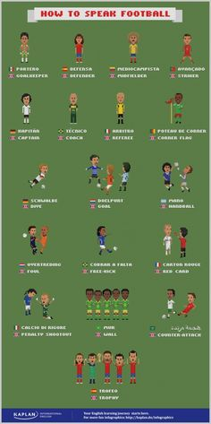 How I plan to survive the 2014 World Cup as a football widow English football vocabulary you will need English Idioms, English Fun, English Words, Learn English, English Language, English Class, English Grammar, Grammar And Vocabulary, English Vocabulary