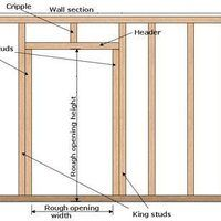 Framing A Basement Wall how to finish a basement: framing and insulating | framing