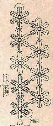 Crochê Gráficos: Blusa de flores
