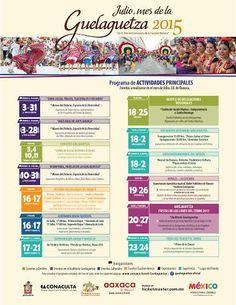 Más de 70 actividades comprende la Guelaguetza 2015 de los Lunes del Cerro - RedCapital.com.mx