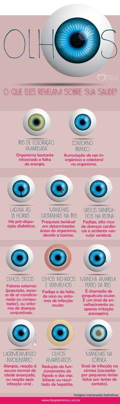 Olhos: o que eles revelam sobre sua saúde? - Blog da Mimis #olhos #saúde #íris