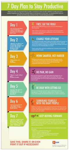 7 Day Plan to Stay Productive  Thinking about how you can become a little more productive over the week?   Then check out this really cool graphic from the HiTask team!