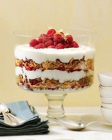 Yogurt Parfait with Granola, Raspberries, and Candied Ginger. (What a Beautiful Dish to Serve at Brunch or to Morning Guests!)