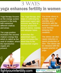 yoga poses for infertility, yoga for the treatment of infertility, yoga for infertility . - Yoga And Exercise - Pregnancy Yoga Yoga For Infertility, Causes Of Infertility, Infertility Treatment, Fertility Yoga, Fertility Foods, Yoga Inspiration, Improve Mental Health, Yoga Poses For Beginners, Yoga Benefits