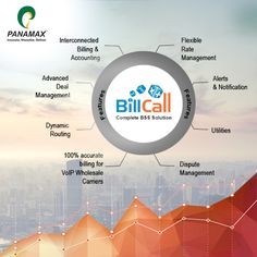 Simplifying Advanced #Routing, #Billing and Resource Management for Today's #Telecom Operators and Carriers with #BillCall, an easy-to-use, end-to-end carrier management and interconnect business automation tool.  #business