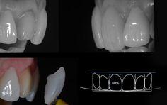 ORAL SURGERY Oral Surgery, Dental Art, Places
