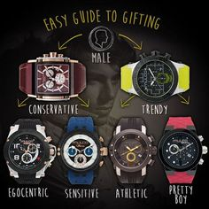 Our fun and Easy Guide to Gifting for Men! Which one is he?