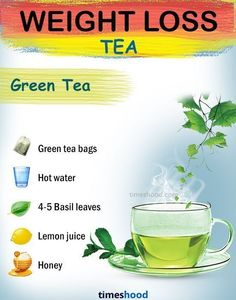 How to make detox smoothies. Do detox smoothies help lose weight? Learn which ingredients help you detox and lose weight without starving yourself. Weight Loss Tea, Green Tea For Weight Loss, Weight Loss Drinks, Healthy Weight Loss, Weight Loss Smoothies, Detox Cleanse For Weight Loss, Full Body Detox, Cleanse Detox, Diet Detox
