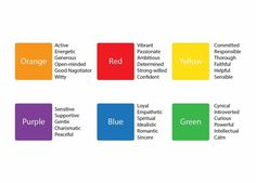 What Is Your Personality Color?