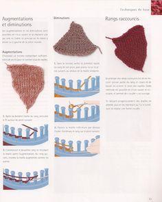 bonnet au tricotin circulaire tricoti et tricota pinterest. Black Bedroom Furniture Sets. Home Design Ideas