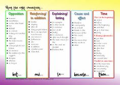 a sequence for academic writing download