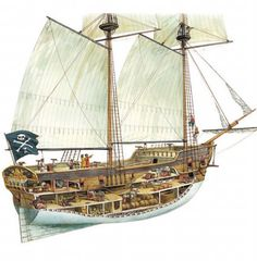 A brigantine was a medium-sized vessel with two masts. Brigantines were favoured by pirates because they were fast and easy to control. They could sail in. Poop Deck, Bateau Pirate, Long John Silver, Old Sailing Ships, Wooden Ship, Model Ships, Boat Building, Tall Ships, Sailboat