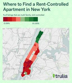 NYC RENT CONTROL LAWS EXPLAINED! I STOLE THIS CHART FROM THE REAL DEAL! VERY COOL!