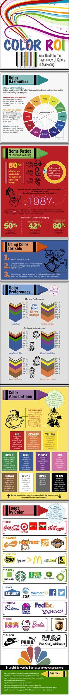 infográficos.