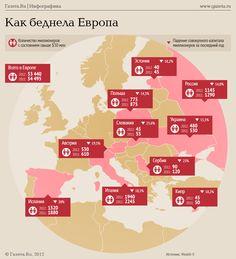 Как беднеют миллионеры в России и Европе