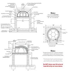 """pizza ovens outdoor plans 