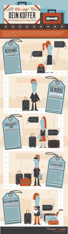 Was Dein Koffer über Dich verrät!