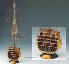 Cross section of the HMS Victory