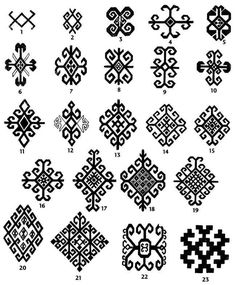 tattoo - mandala - art - design - line - henna - hand - back - sketch - doodle - girl - tat - tats - ink - inked - buddha - spirit - rose - symetric - etnic - inspired - design - sketch Tribal Print Pattern, Tribal Prints, Pattern Art, Chinese Patterns, Ethnic Patterns, Hand Embroidery Patterns, Cross Stitch Patterns, Doodle Girl, Geometric Designs