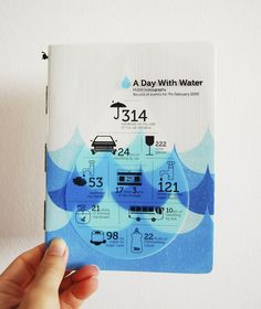 brochure cover as infographic - nicely organized and embossed for emphasis.