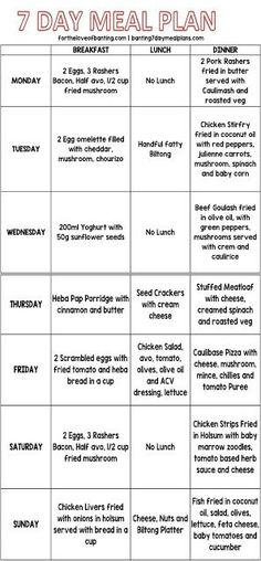 For The Love Of Banting: 7 Day General Banting Meal Plan - Health & Diet Plans Banting Diet, Banting Recipes, Ketogenic Diet Meal Plan, Diet Meal Plans, Diet Recipes, Keto Meal, Lchf Meal Plan, Healthy Recipes, Kos