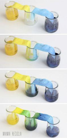Expérimentation: les mélanges de couleurs: