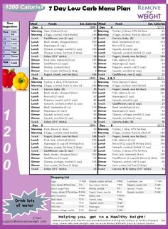 1200 Calorie Diet - 7 Day Low Carb Menu Plan