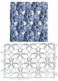 Patroon voor sjaal