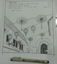 Simple sketch Museum angkut, Batu, Jawa Timur