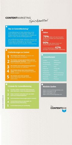 Infografik Content Marketing by rebbec via slideshare