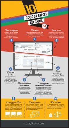 10 cose da sapere su Gmail   Infografica ContactLab