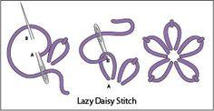 DMC Embroidery Stitches