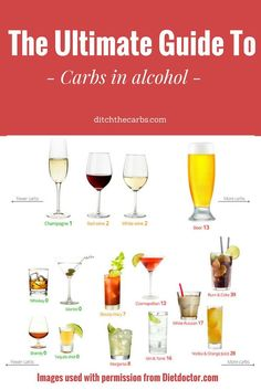 Can you still drink alcohol when living low carb? See the carbs in alcohol so…