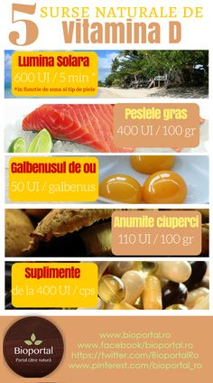 Vitamina D  - un hormon-steroid esential pentru sanatate.  Din pacate, nu exista foarte multe surse naturale vitamina D. Descopera 5 dintre acestea si adauga suplimente in dieta ta in anotimpul rece. Beef, Food, Vitamin D, Meat, Essen, Meals, Yemek, Eten, Steak