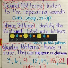 Patterns anchor chart Preschool Charts, Classroom Charts, Math Charts, Math Anchor Charts, Preschool Math, Math Classroom, Patterning Kindergarten, Kindergarten Anchor Charts, Kindergarten Math