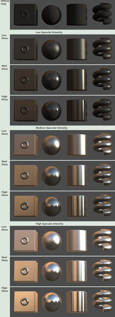 Does a good job of showing how to shade metal well and make it look realistic. Does a good job of showing how to shade metal well and make it look realistic. Digital Painting Tutorials, Digital Art Tutorial, Painting Tips, Art Tutorials, Digital Paintings, Drawing Techniques, Drawing Tips, Drawing Ideas, Color Composition